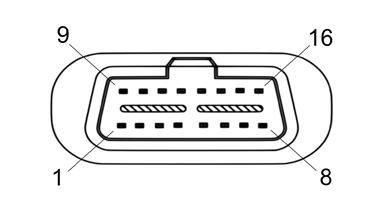 Kvaser OBD II Extension Cable 2.5m